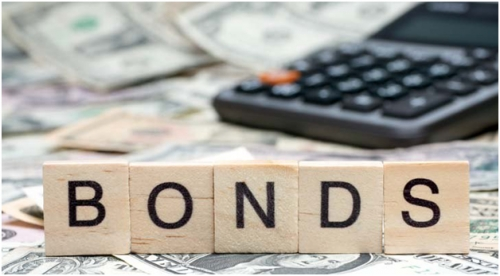 CONDITIONS, ORDER AND PROCEDURES FOR BOND ISSUANCE OF COMPANY LIMITED? | Business Law