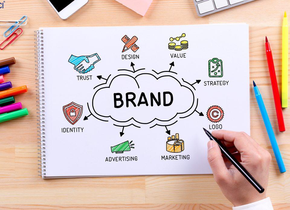Những điều cần biết về nhãn hiệu | Pháp luật Doanh nghiệp